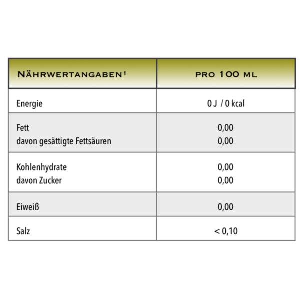 Basisches Konzentrat Naehrwert-Tabelle 500ml / 1.000ml